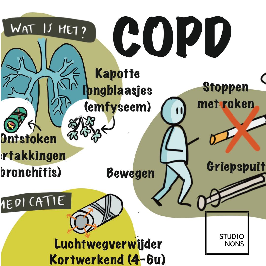 Studio Nons | COPD praktijkondersteuner POH praatplaat